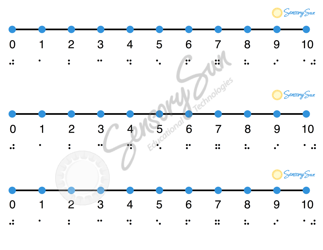 worksheet Numberlines tactile number lines with braille and print sensory sun